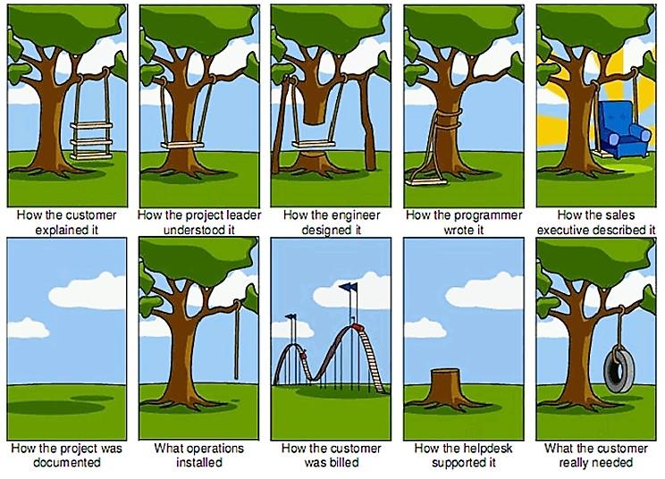 create project plan web development